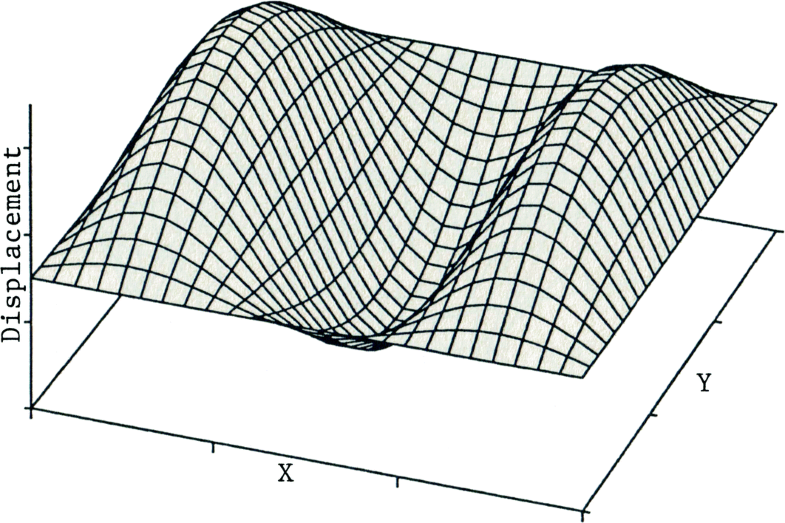 Fig.7.20