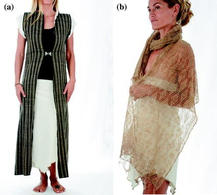 Natural Fibres For Sustainable Development In Fashion Industry Springerlink