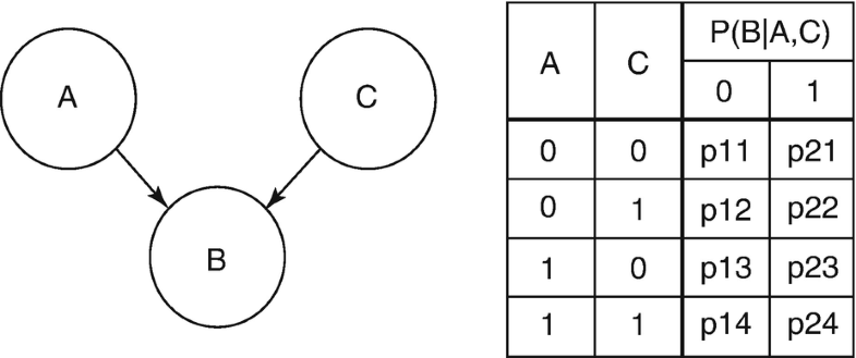 Fig. 3.11