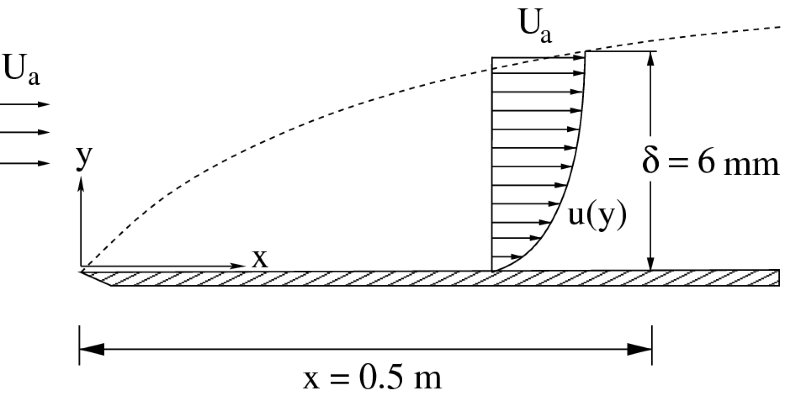 Fig. 11.13