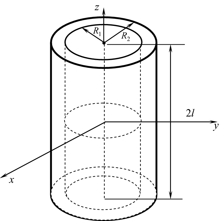 Asymptotic Theory of a Cylindrical Shell | SpringerLink