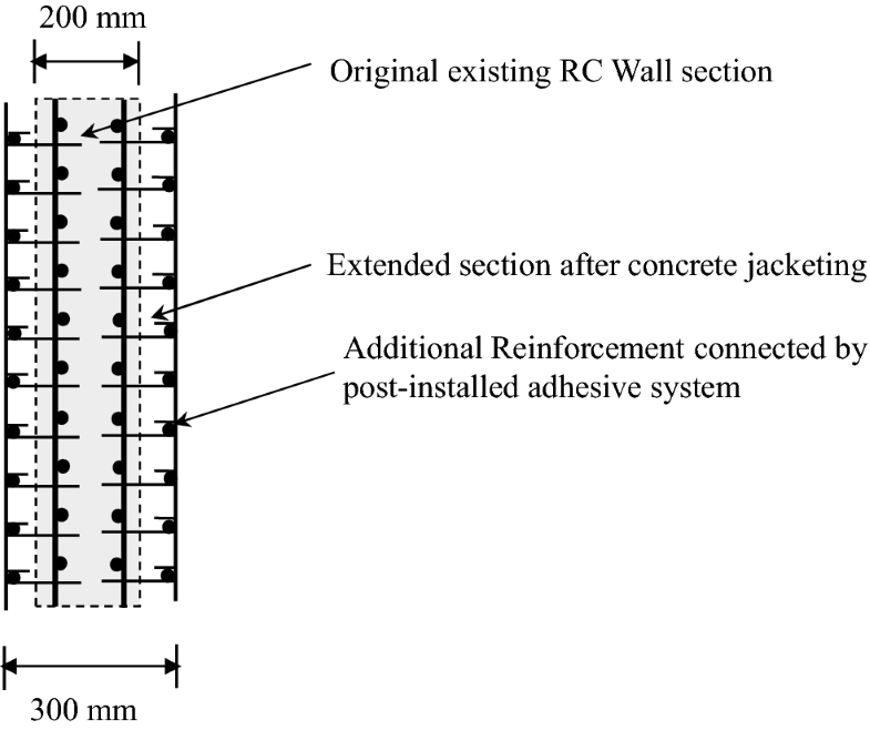 Retrofitting of Structures and Equipments | SpringerLink