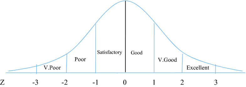 Normal Distribution and Its Application | SpringerLink