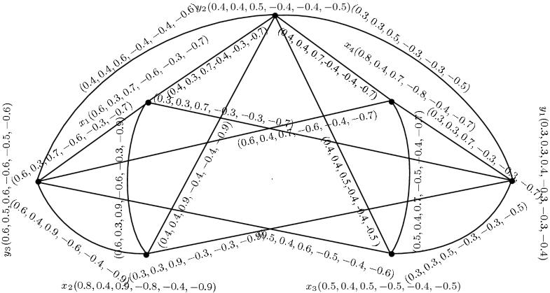 Certain Bipolar Neutrosophic Graphs