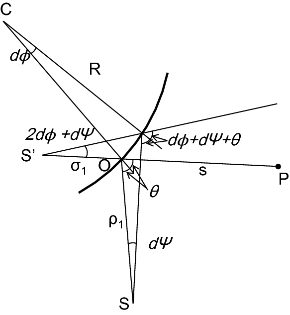Fig.10.122