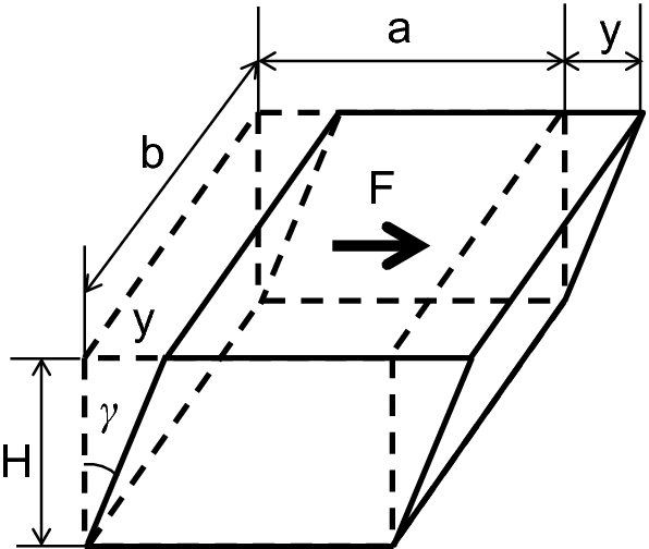 Fig.14.92