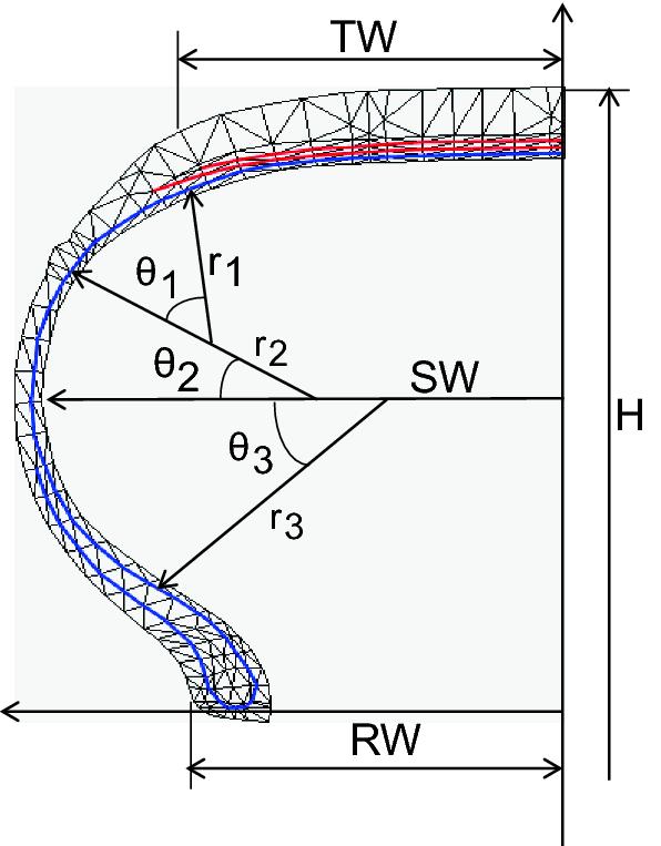 Theory Of Tire Shape
