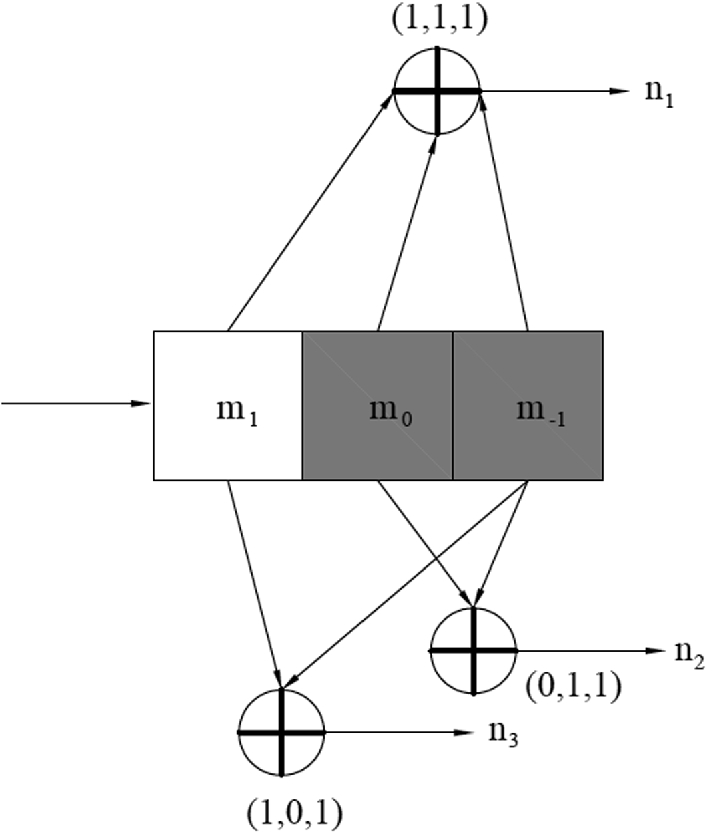 Time-Correlated MIMO Channels Using Decision Feedback