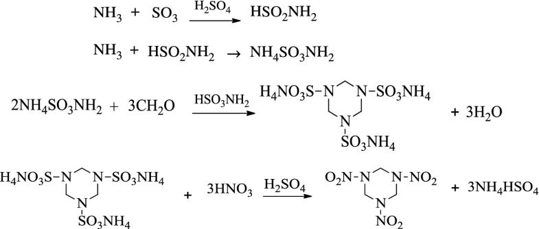 Characteristics of Nitrating Reagents | SpringerLink