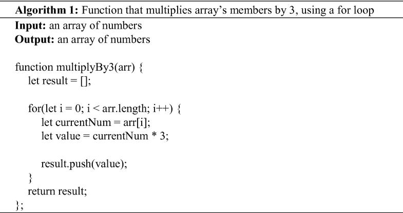 Functional Programming Patterns in JavaScript | SpringerLink