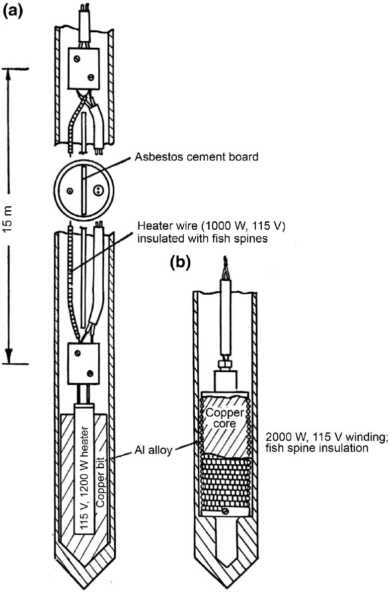 Hot-Point Drills | SpringerLink