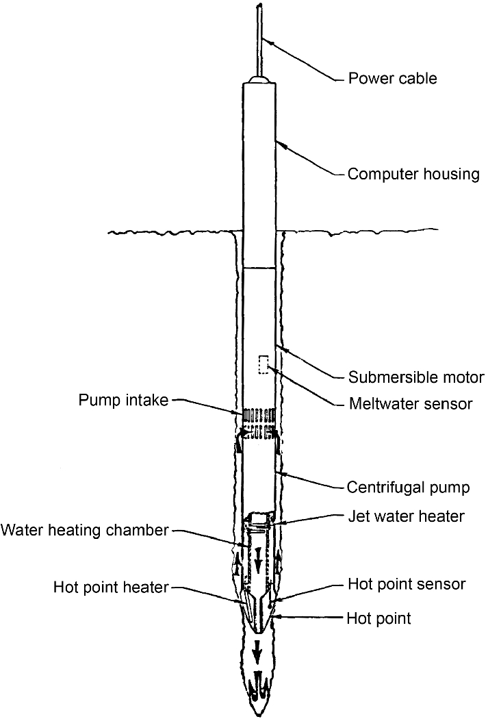 Hot-Water Ice Drills | SpringerLink on