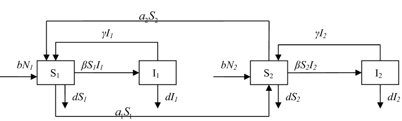 Fig.2.12