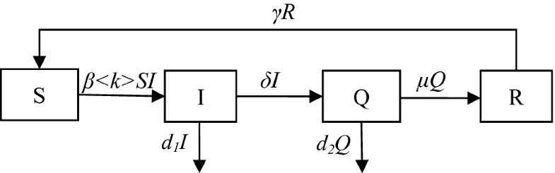 Fig.2.1