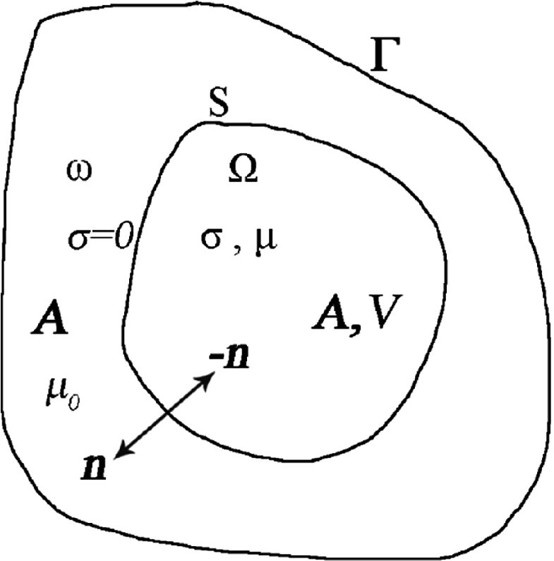 Fig.2.3