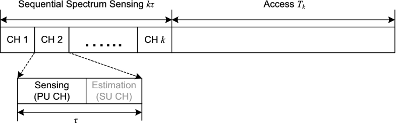 Fig. 2.7
