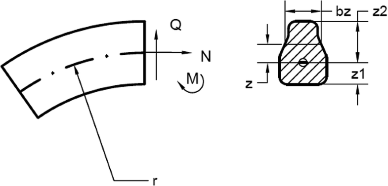 Fig.13.13
