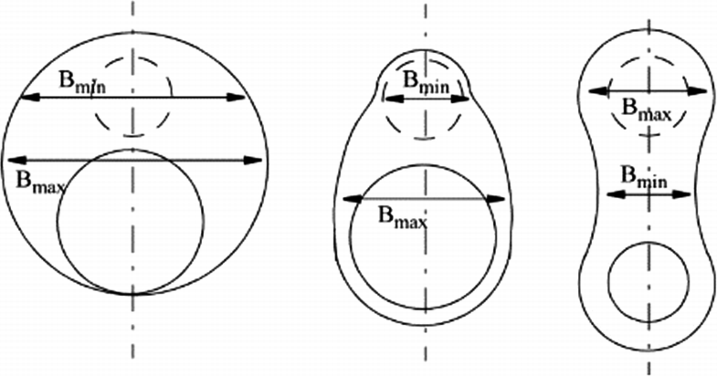Fig.15.39