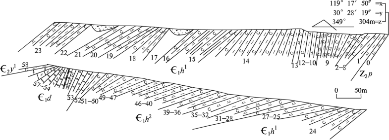Fig.2.13