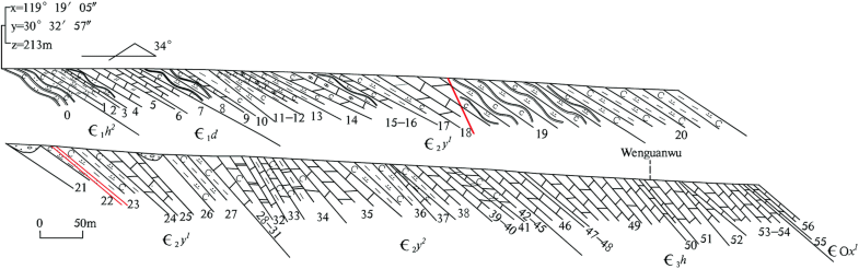 Fig.2.16