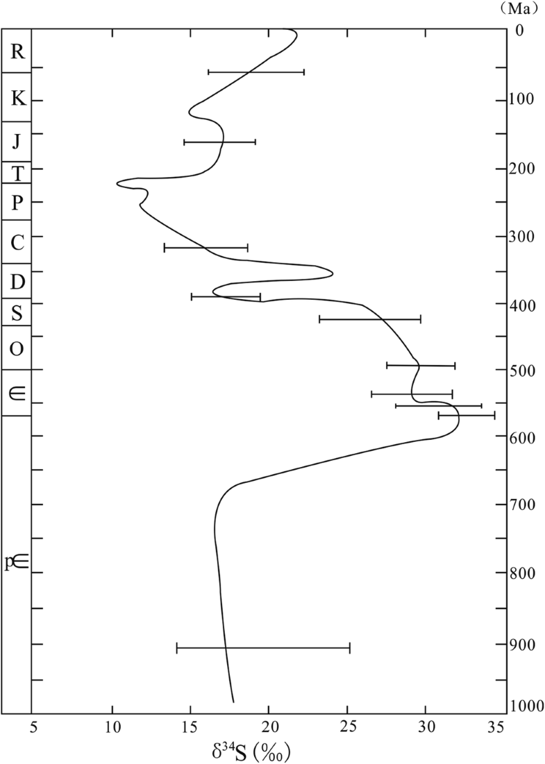 Fig.2.18
