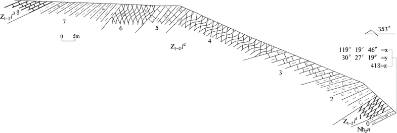 Fig.2.5