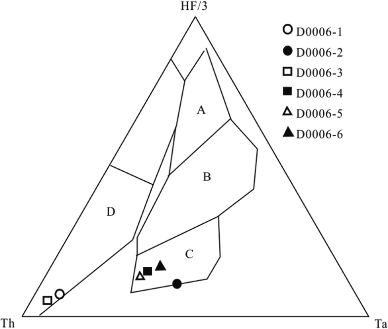 Fig.2.61