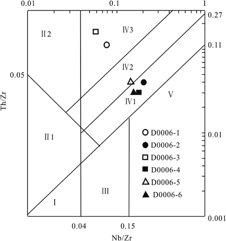 Fig.2.63