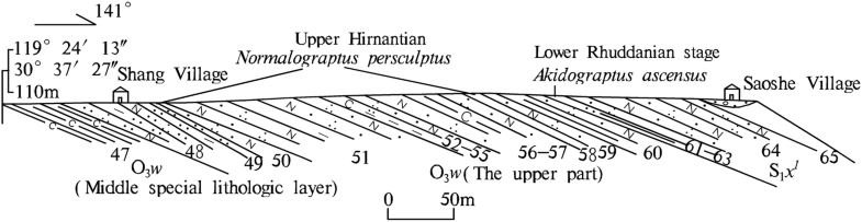 Fig.2.76