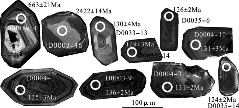 Fig.3.14