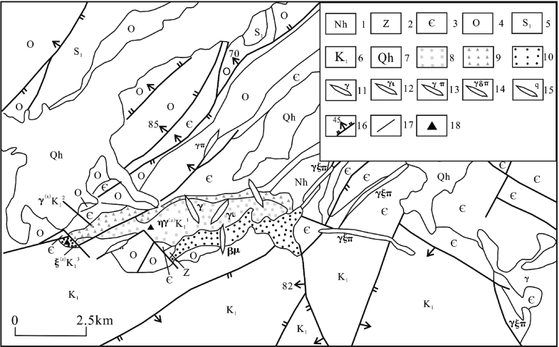 Fig.3.32