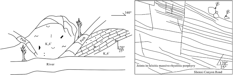 Fig.3.66
