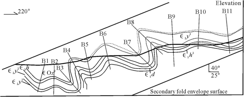 Fig.4.11