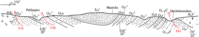 Fig.4.12