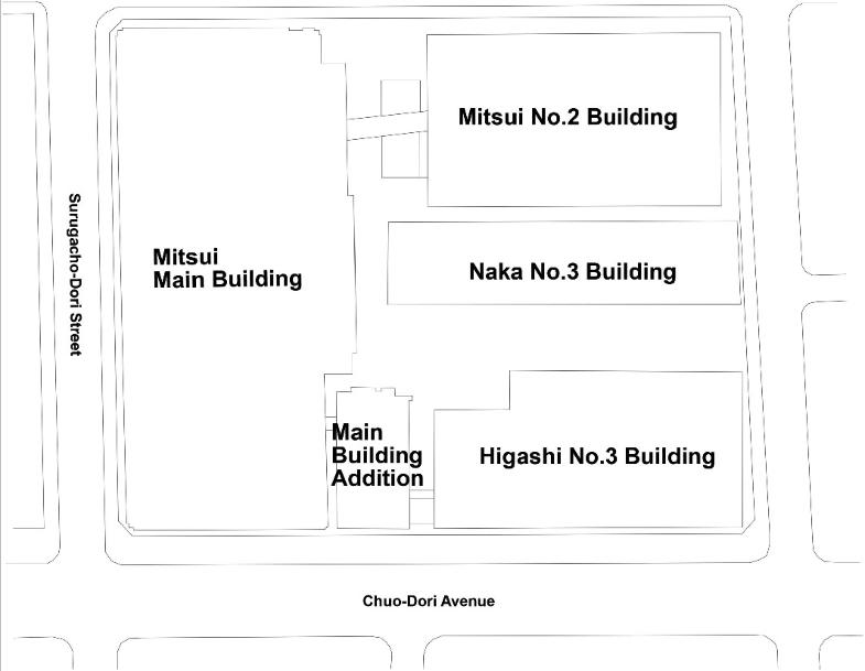 Saving The Authentic Nihonbashi Springerlink