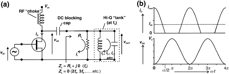 Fig. 2.32