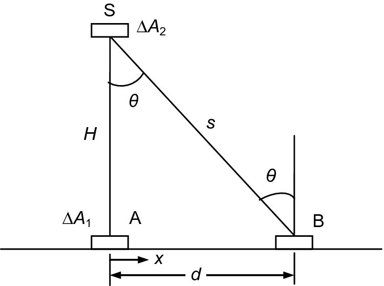Fig.11.80