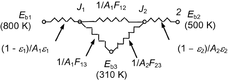 Fig.11.82