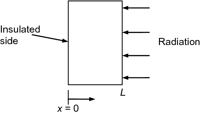 Fig.4.19