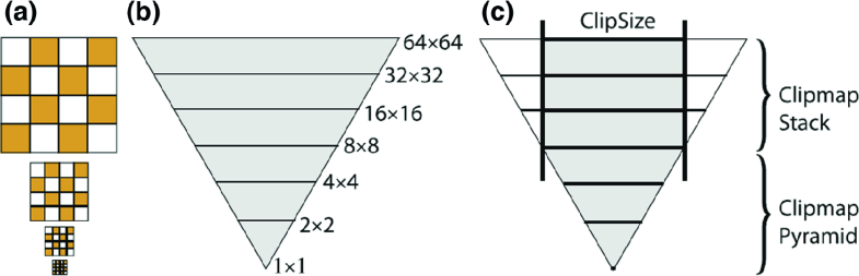 Fig.2.20