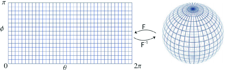 Fig.2.4