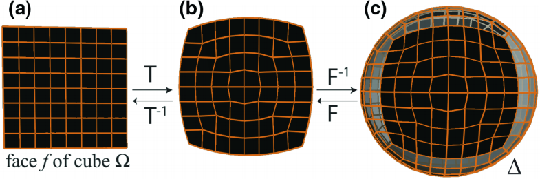 Fig.2.8