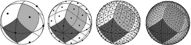 Fig.2.9