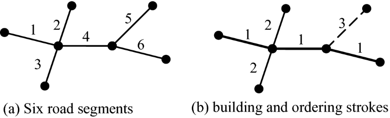 Fig.8.33