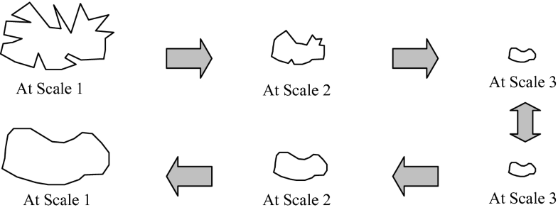 Fig.8.5