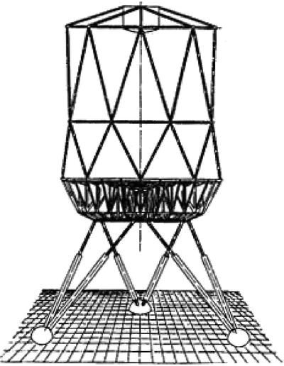 Telescope Structures And Control System
