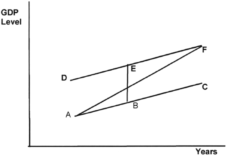 Fig. A.3.2