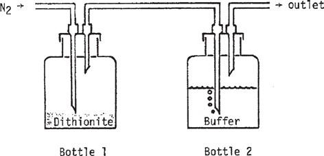 Solubility Measurement of the Sickle Polymer | SpringerLink