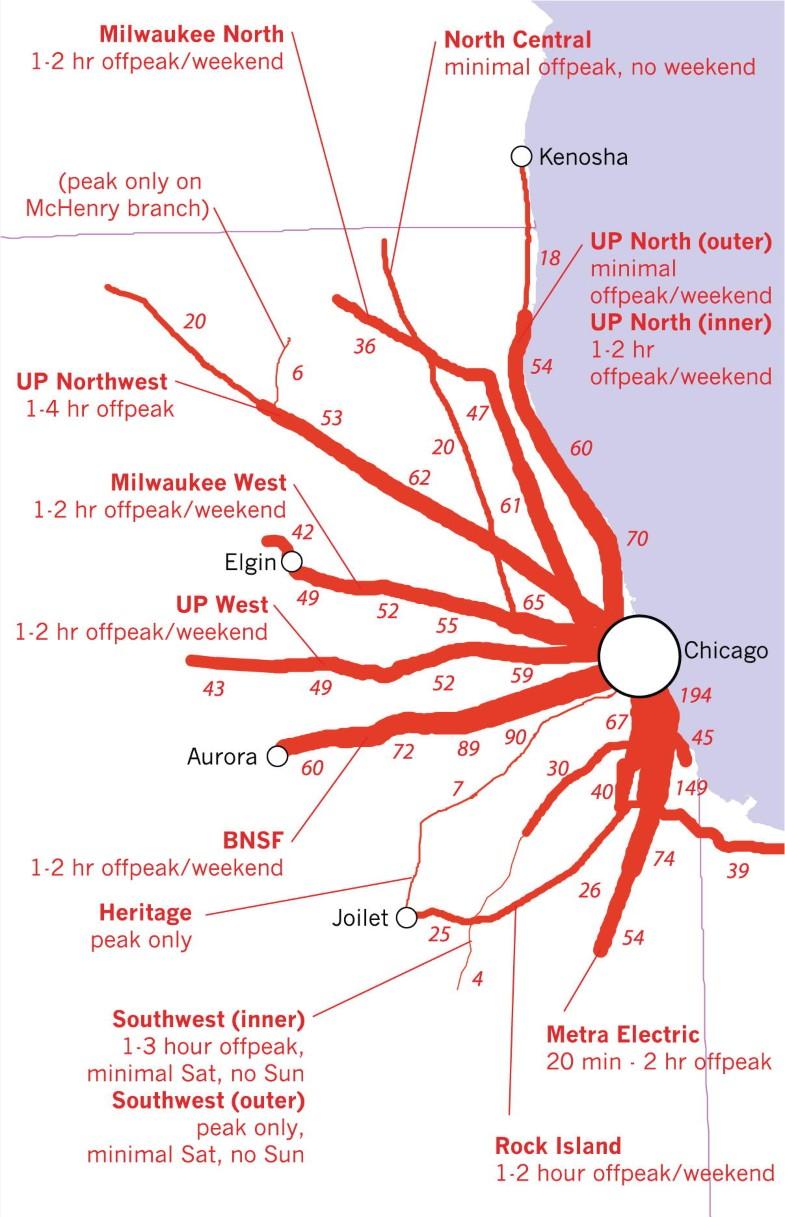 The 47 Transit Areas | SpringerLink