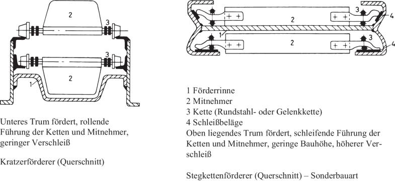 stetigf rderer springerlink. Black Bedroom Furniture Sets. Home Design Ideas
